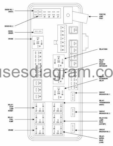 chrysler 300m fuse diagram auto electrical wiring diagram rh harvard edu co uk iico me 2001 Chrysler 300M Repair Manual Chrysler Town and Country Wiring-Diagram
