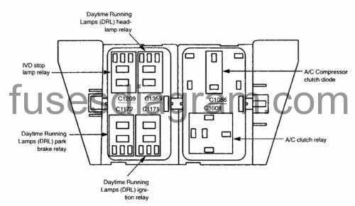 1996 ford mondeo auxiliary fuse box diagram
