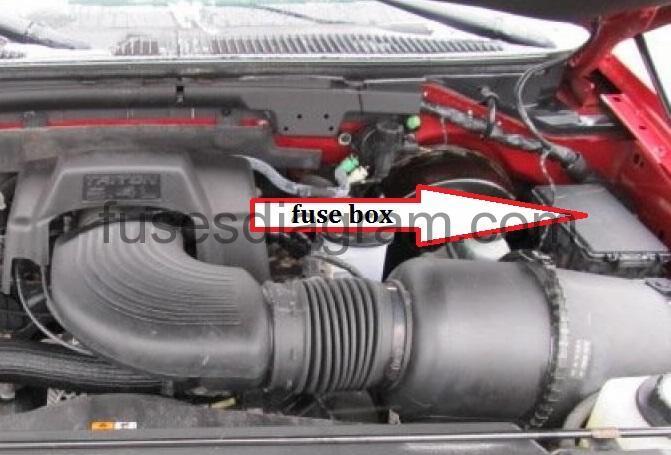 2001 f150 fuse box