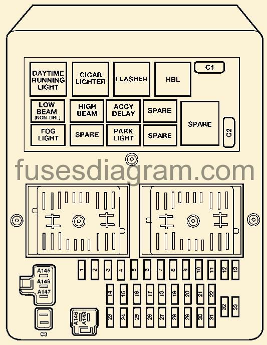 99 Jeep Grand Cherokee Fuse Diagram Wiring Diagram