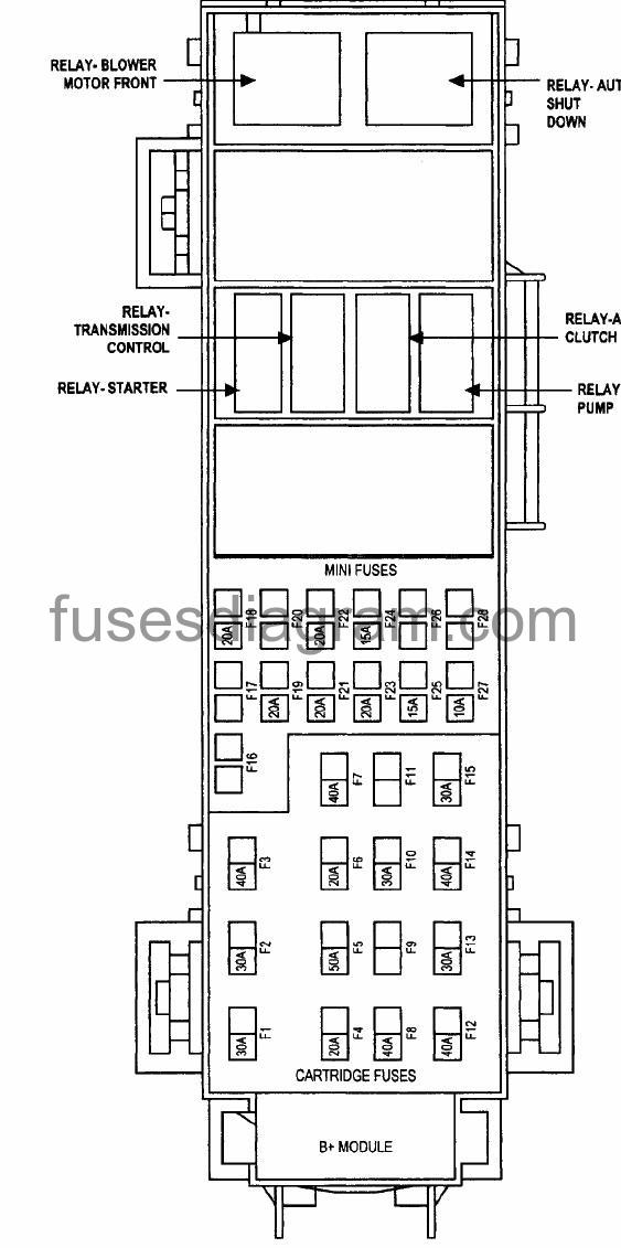 2004 ford ltd fuse panel diagram