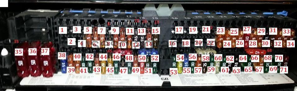 e46 m3 fuse box