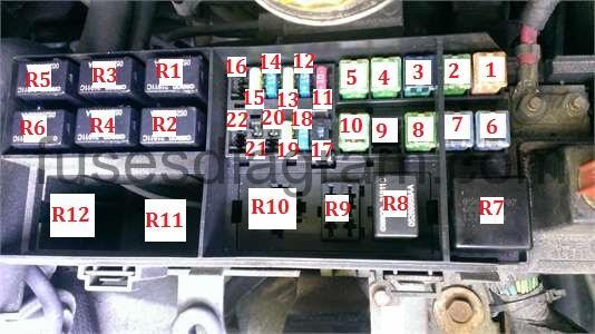 Chrysler Pt Cruiser Fuse Box wiring diagram panel
