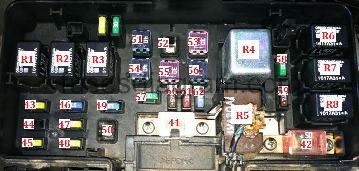 Fuse box diagram Honda Accord 1998-2003
