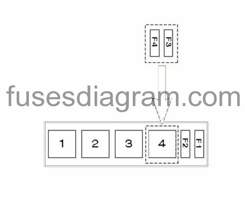 vauxhall corsa b fuse box diagram