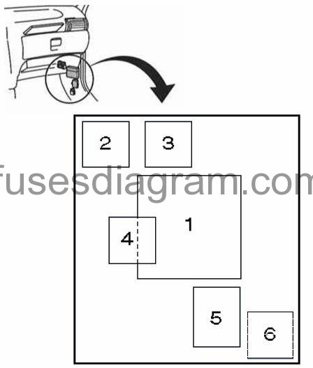 Fuse box diagram Opel/Vauxhall Corsa B