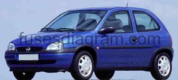Fuse box Opel/Vauxhall Corsa C