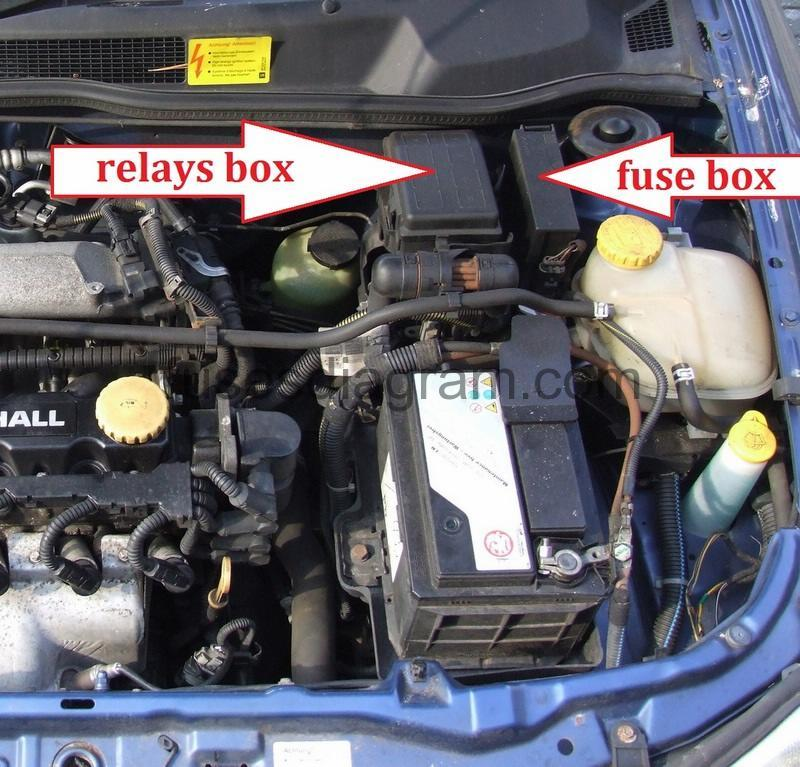 Fuse and relay box diagram Opel/Vauxhall Astra G