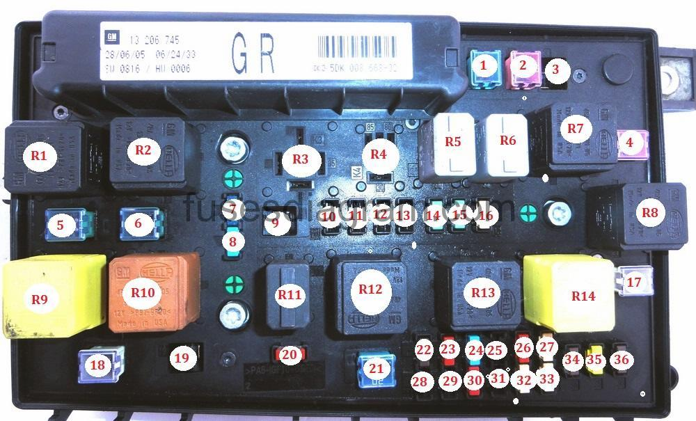 Fuses and relays box diagram Opel/Vauxhall Astra H