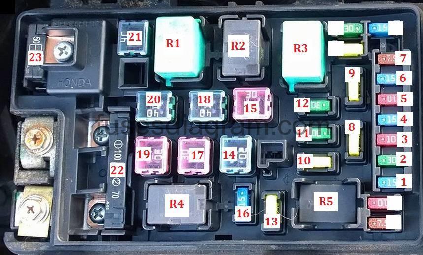 2000 honda accord fuse box diagram fuel