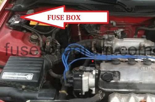 Fuse box diagram Honda Civic 1991-1995