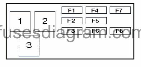 1995 honda fuse box diagram