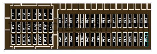 square d fuse box doors