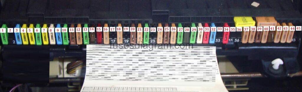 2001 bmw x5 fuse box