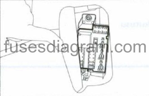 fuse box fiat punto electric windows