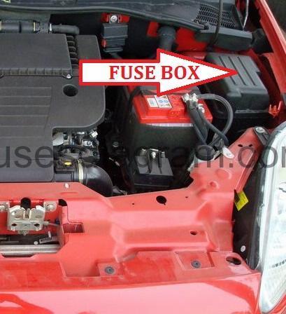 Fuse box Fiat Grande Punto 2005-2016