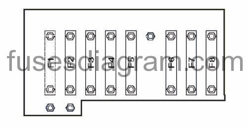 passat b6 fuse box diagram