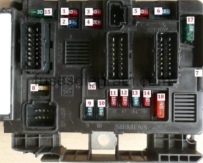 Peugeot 206 Fuse Box Relay Wiring Diagram
