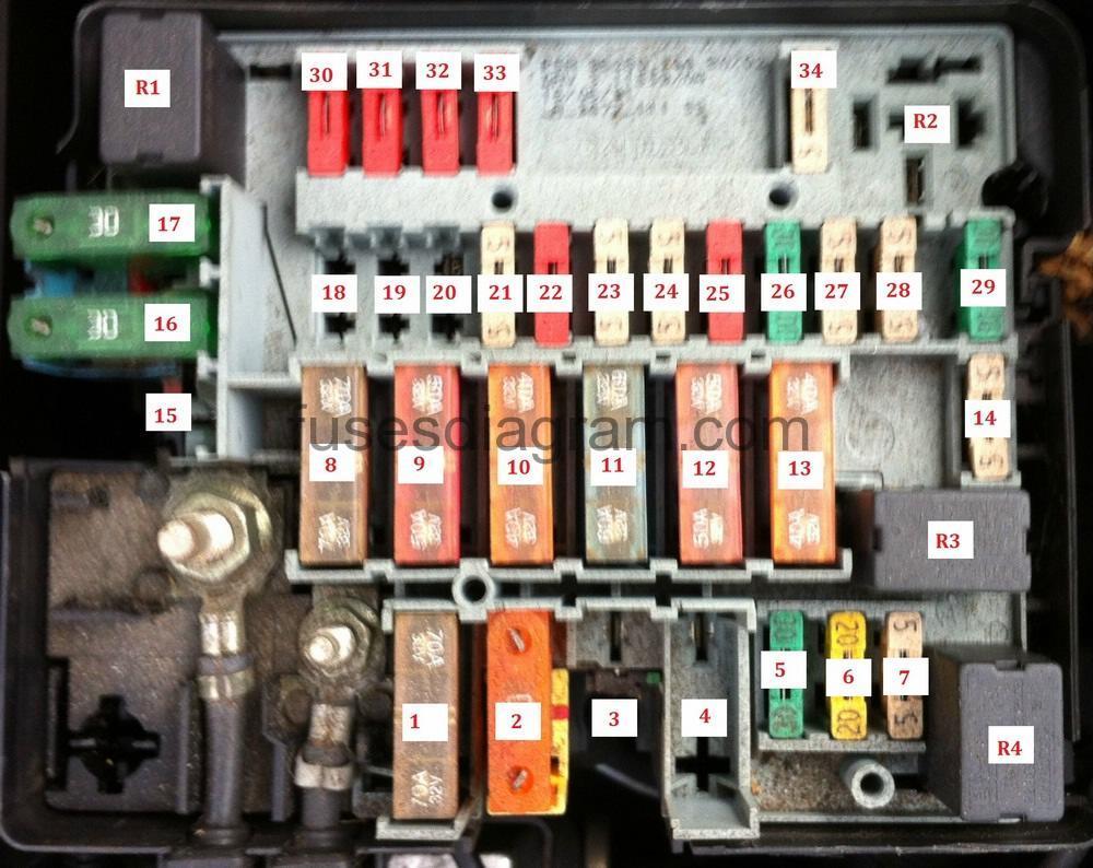 peugeot 206 fuse box layout 2001