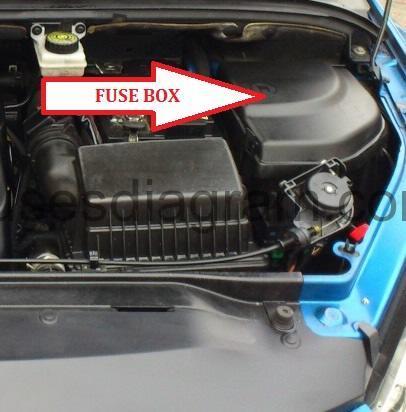 Fuse box Peugeot 307