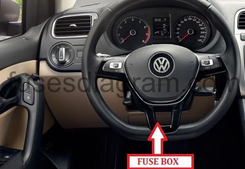 volkswagen polo fuse box diagram
