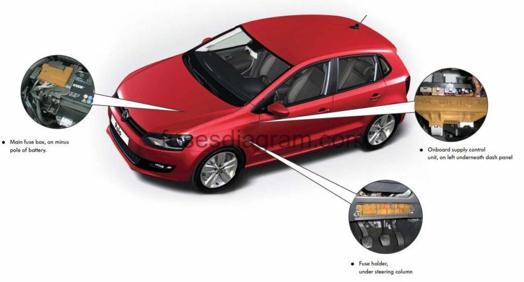 Engine Flow Diagram Auto Electrical Wiring Overhead Door Model Sdb 101 Fuse Box Volkswagen Polo 6r