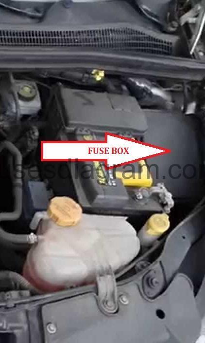 Fuse box Opel/Vauxhall Corsa D