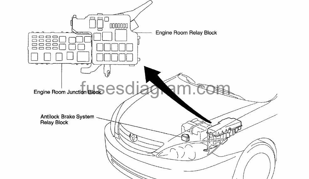 2006 camry fuse box location