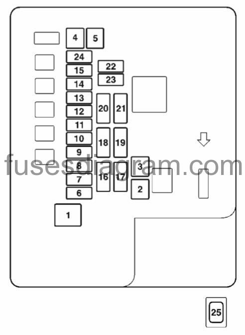 2007 chrysler sebring fuse box location