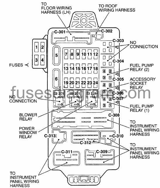 2004 chrysler sebring inside fuse box
