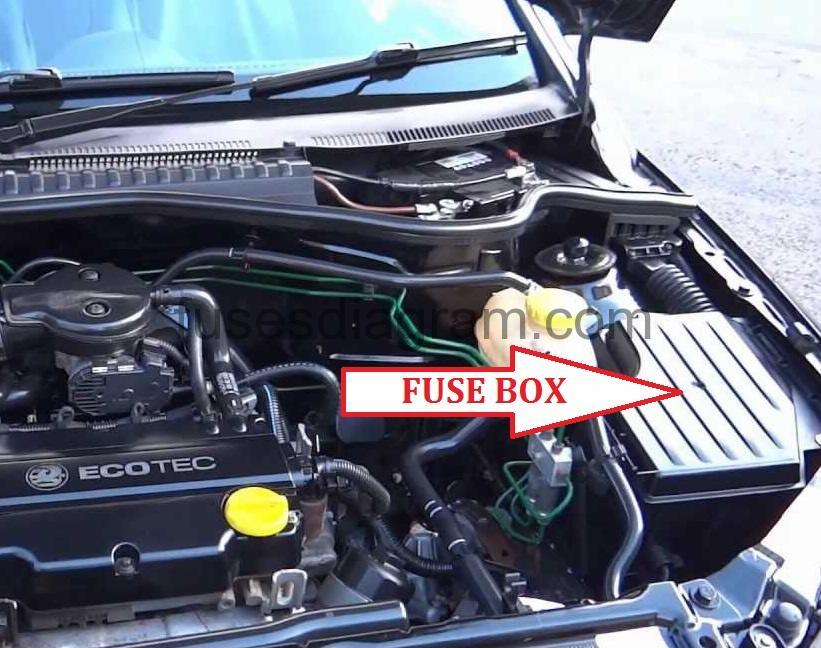 fuse box location on corsa c