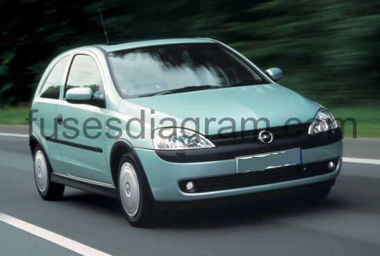 Fuse box Opel/Vauxhall Meriva A
