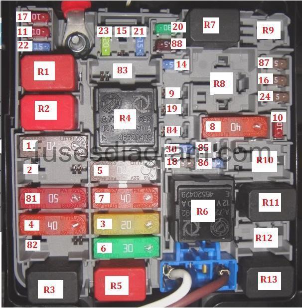 fiat stilo fuse box layout