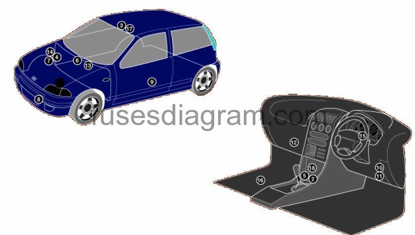 Fuse box Fiat Punto 1