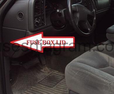 Fuse box Chevrolet Silverado 1999-2007