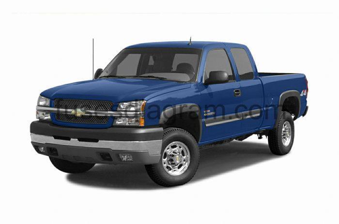 Fuse box Chevrolet Cobalt