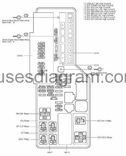 03 toyota camry fuse box diagram