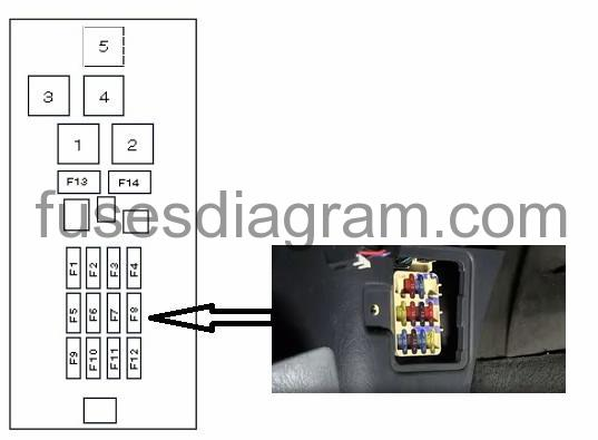 plug fuse box inside of auto electrical wiring diagram rh wiring radtour co 1999 Toyota Corolla Fuse Box Diagram 1992 toyota corolla fuse box diagram