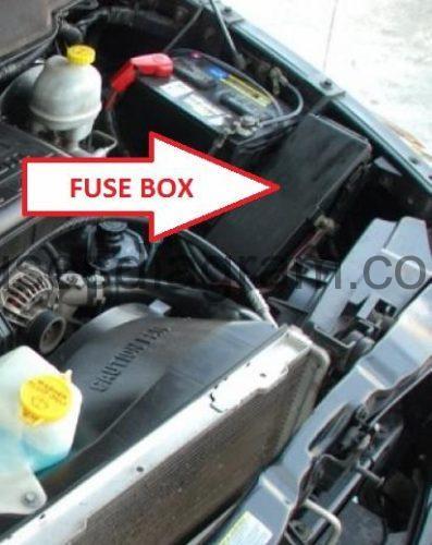 2006 dodge ram 3500 fuse box location