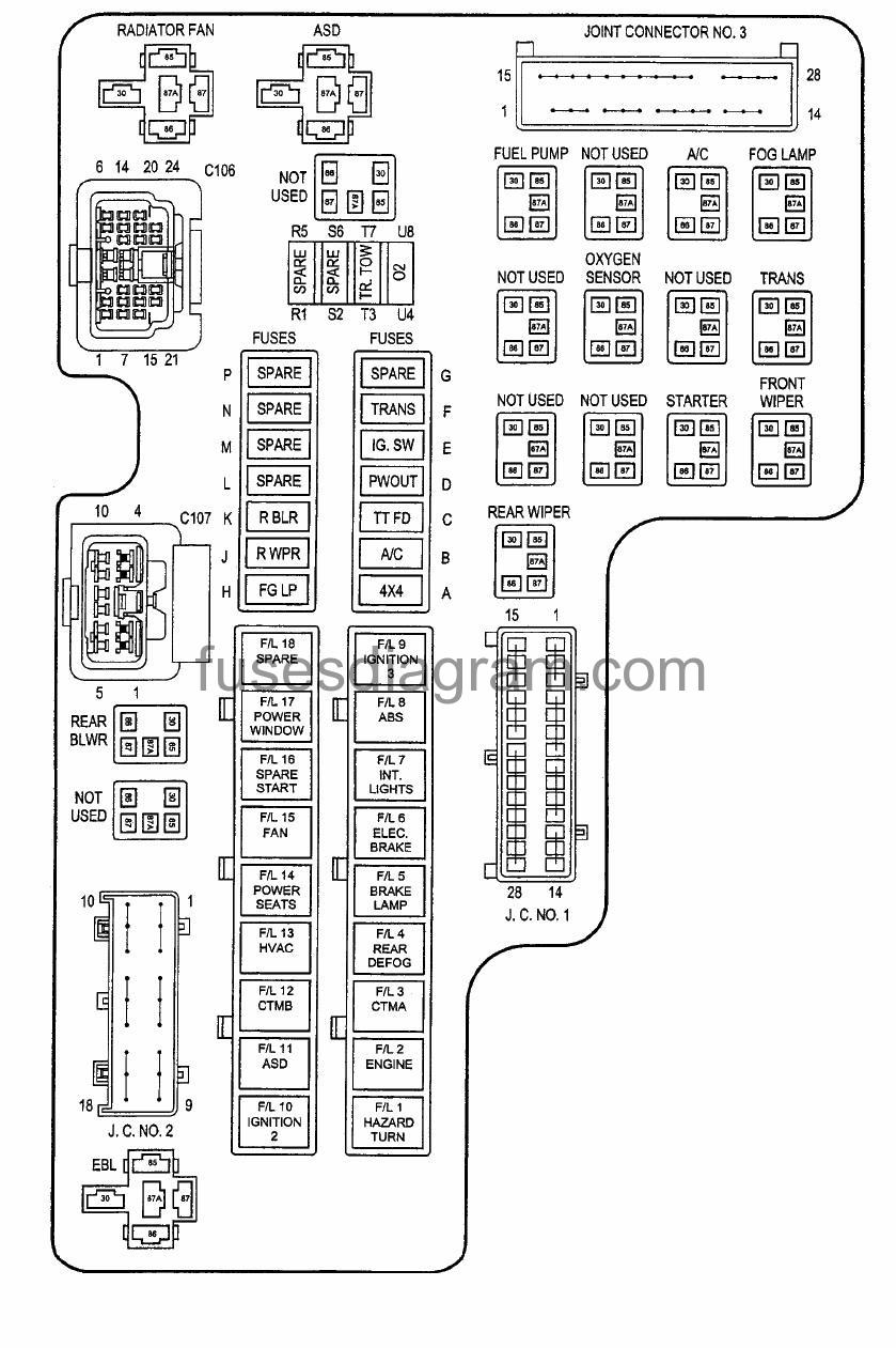 2000 dodge durango fuse box diagram