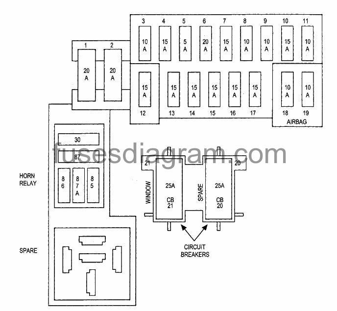 1999 dodge durango fuse box diagram