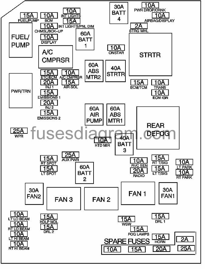 2003 chevrolet impala fuse box diagram
