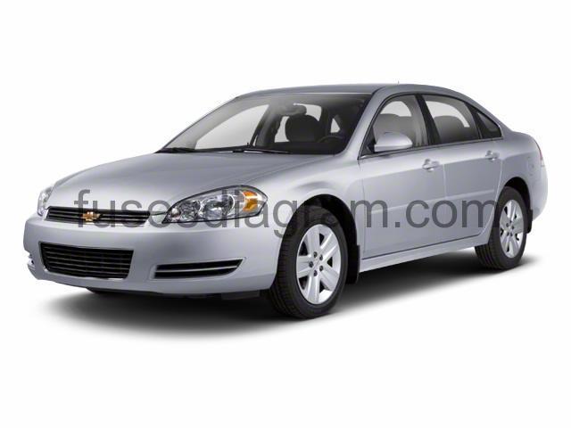 Fuse box Chevrolet Suburban 2000-2006