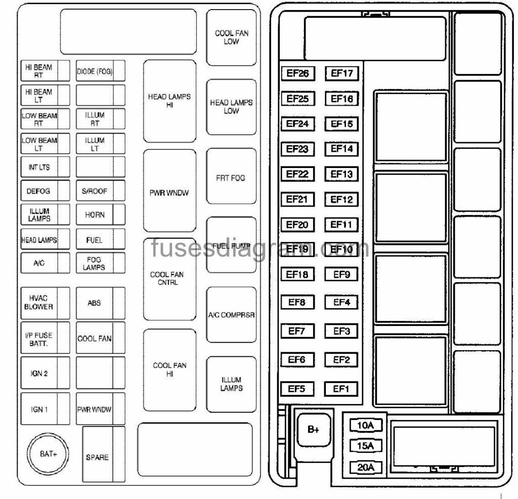 2009 Chevy Aveo Fuse Box Diagram