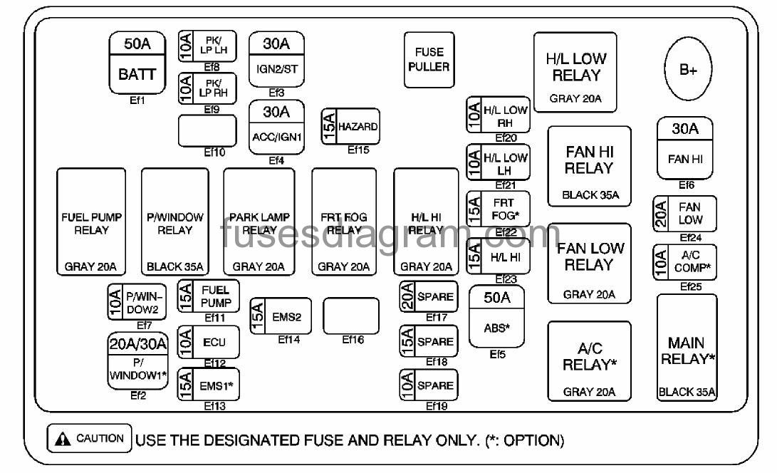 chevrolet spark fuse box diagram