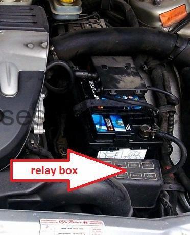Fuse box Alfa Romeo 156