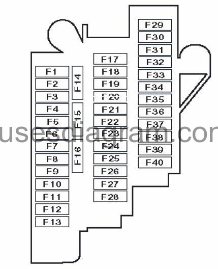 audi a4 fuse box layout
