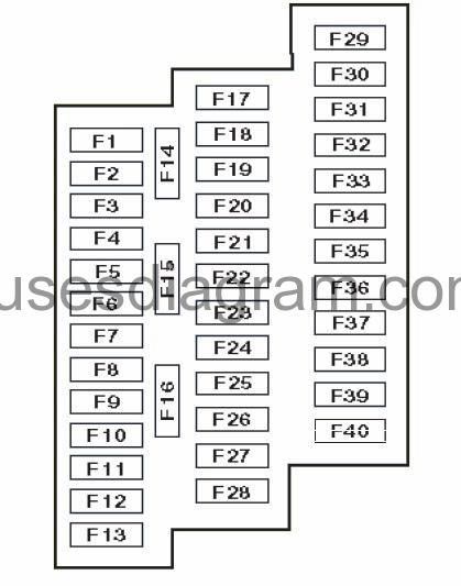 2013 audi a4 fuse box diagram
