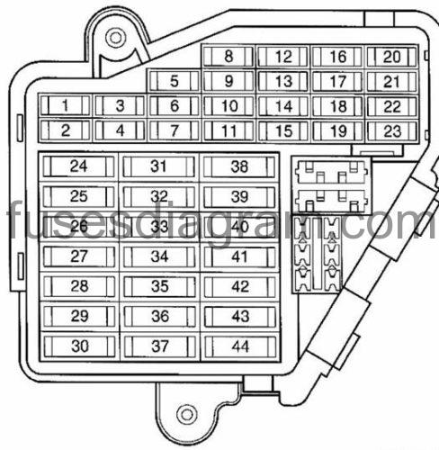 1995 audi cabriolet fuse box diagram