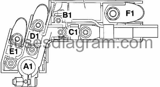 audi a3 8l fuse box diagram